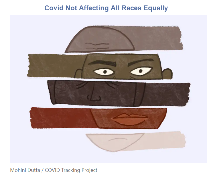 covid not affecting all races equally