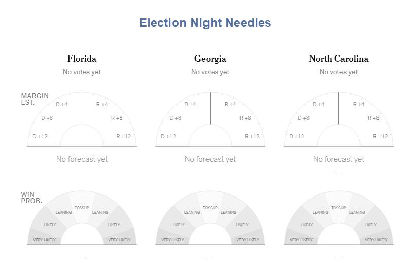 election night needles