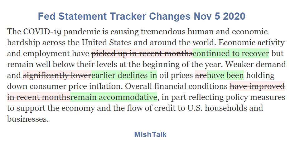 fed statement tracker changes nov 5 2020