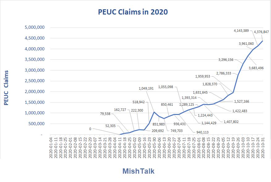 peuc claims 2020 11 19 report