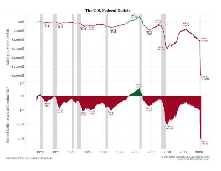 Inflation Debate, Shedlock: The Great Inflation Debate. When & How Big?