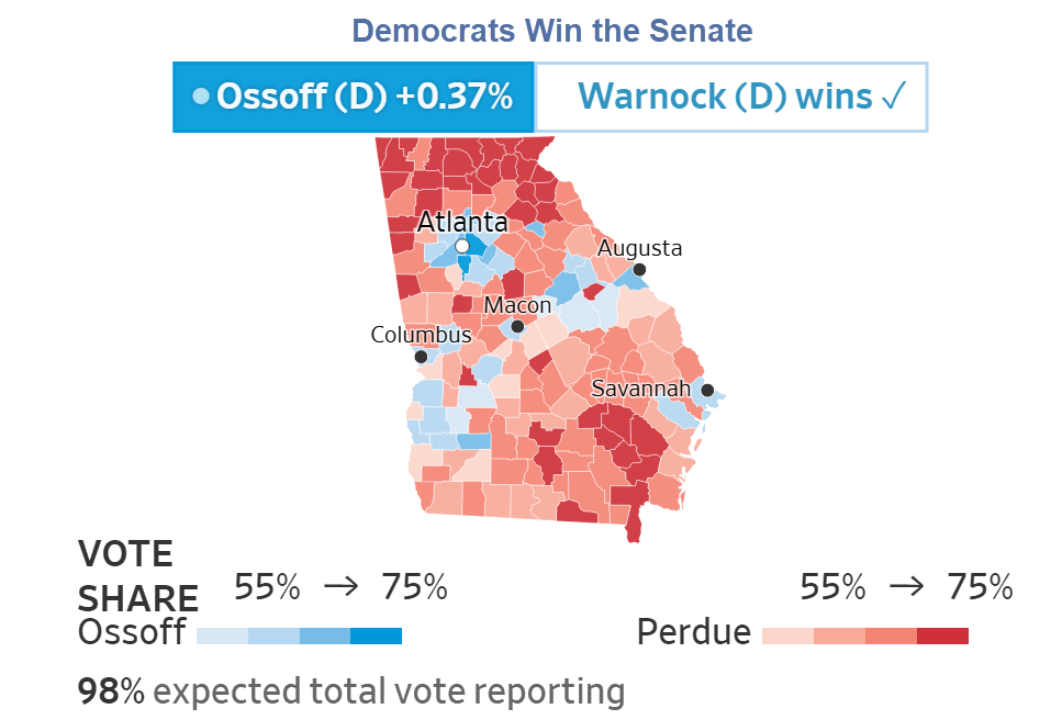 democrats win the senate