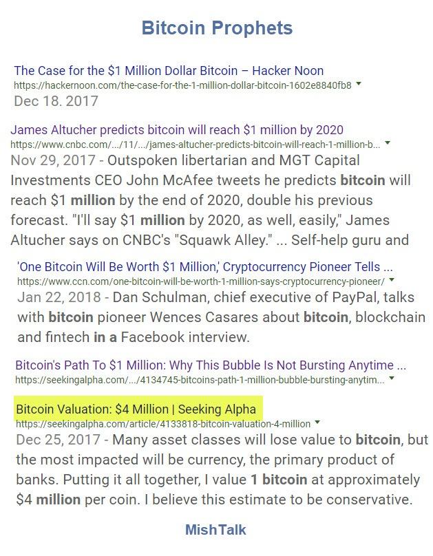 mish shedlock bitcoins
