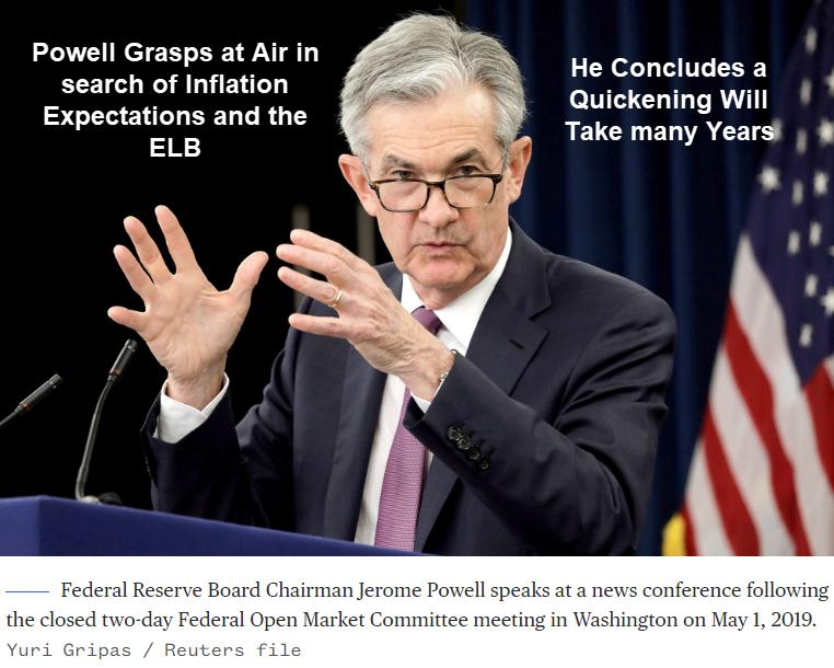O Fed promove uma aceleração que leva muitos anos 2