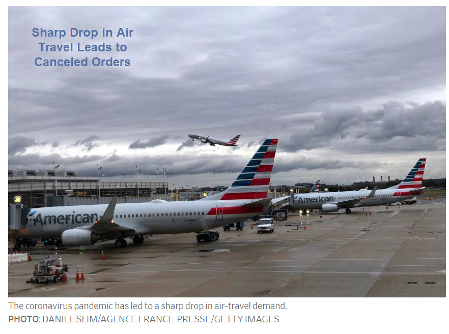 American Airlines is in Deep Financial Stress
