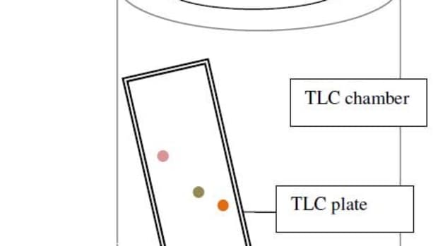 tlc-thin-layer-chromatography-principle-procedure