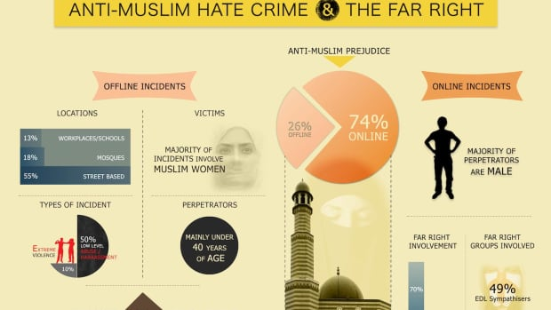 muslims-in-america-the-country-of-better-life