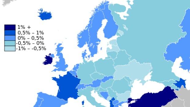 european-demographics