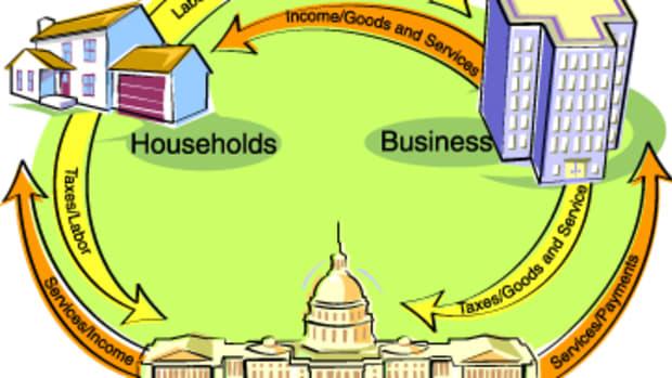 the-confusion-of-economics-vs-politics