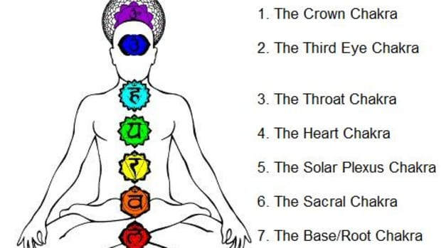 working-with-chakras-in-crystal-healing