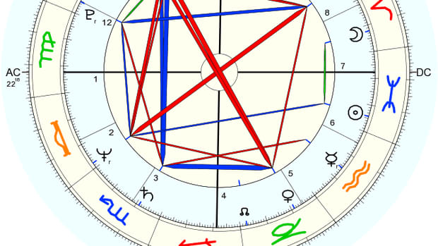 the-natal-grand-cross-in-astrology-does-it-mean-bad-luck-all-your-life
