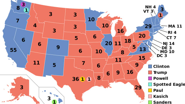 should-the-electoral-college-be-abolished