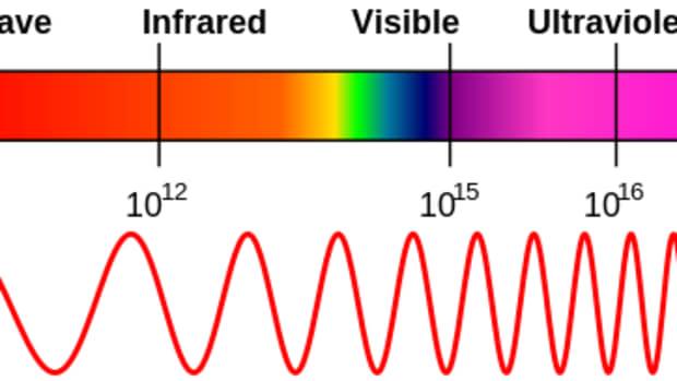 gamma-ray-spectroscopy
