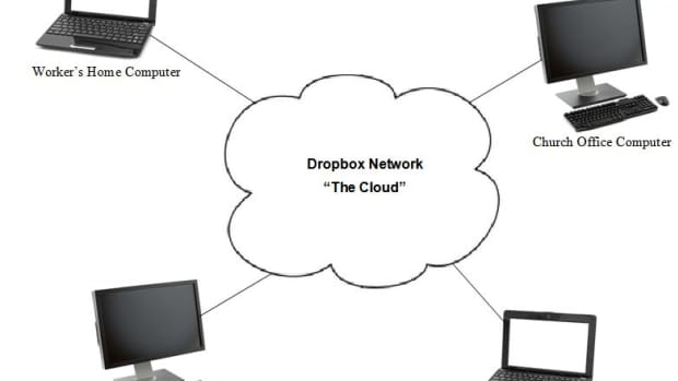 using-dropbox-as-a-free-cloud-network-for-small-churches