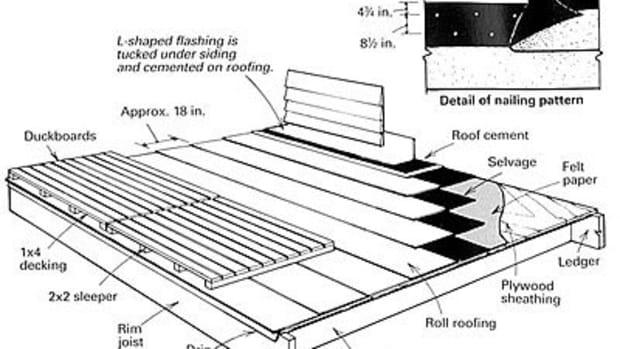 flat-roof-decks