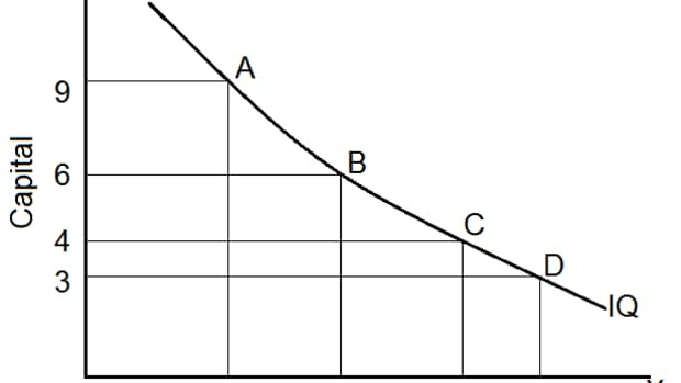 isoquant-meaning-and-properties
