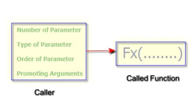 function-overloading-in-c-with-example
