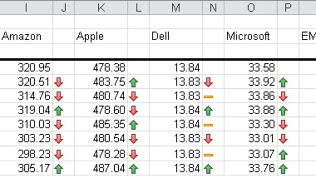 guide-to-the-improvements-to-conditional-formatting-icon-sets-and-data-bars-in-excel-2010