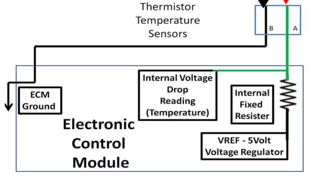 diy-auto-service-computer-sensor-diagnosis-and-testing