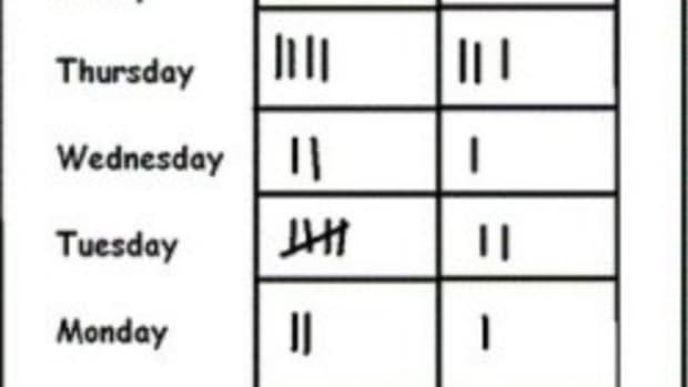how-to-teach-tally-marks