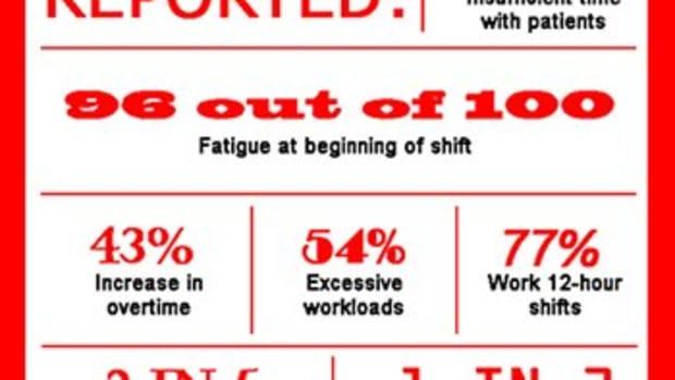 dangers-of-patient-transitions-in-nursing