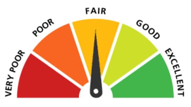 quickest-best-ways-to-improve-your-credit-score