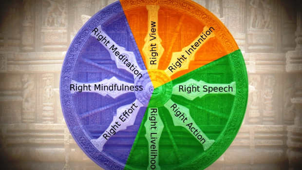 the-buddhist-eightfold-path-for-modern-times