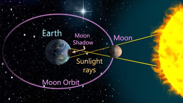 beneath-the-shadow-of-the-moon
