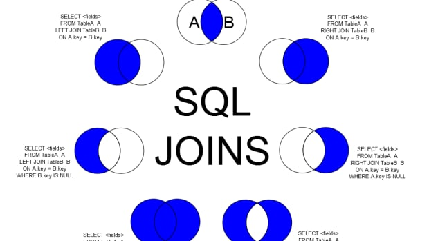 relational-databases-and-information-systems