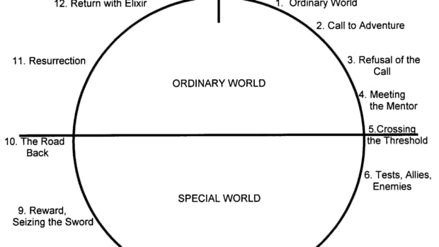 how-monomyth-theories-get-it-wrong-about-fiction