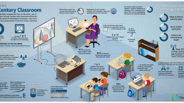 using-technology-to-teach-english-as-a-second-language