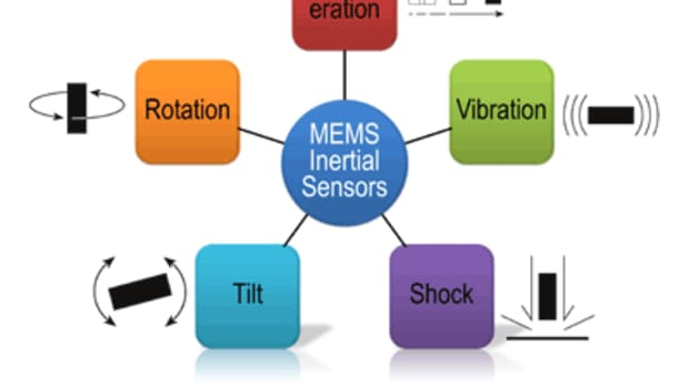 wearable-devices-to-reduce-fall-risks