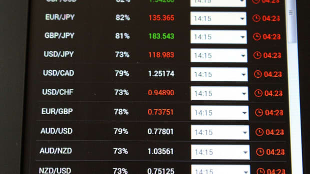 which-is-the-best-binary-options-platform-to-make-a-sizable-profit
