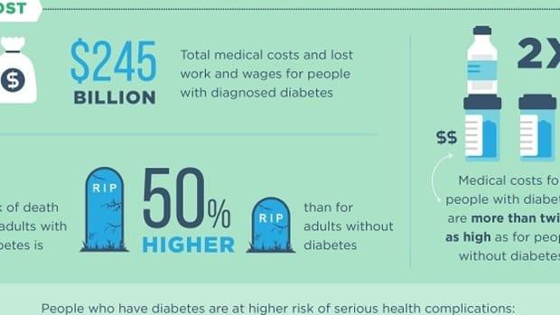 the-devastating-diabetes-diagnosis-now-what
