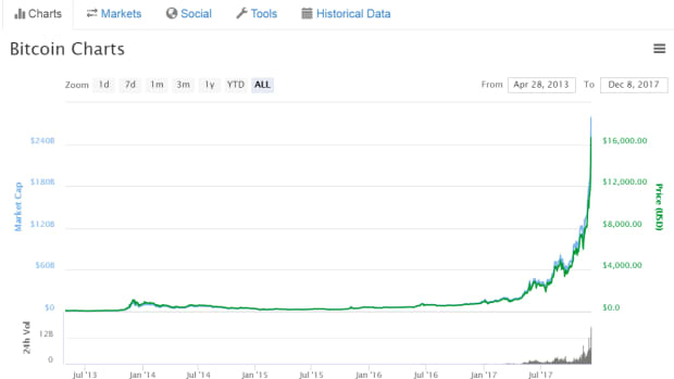 what-is-bitcoin-and-what-is-a-cryptocurrency