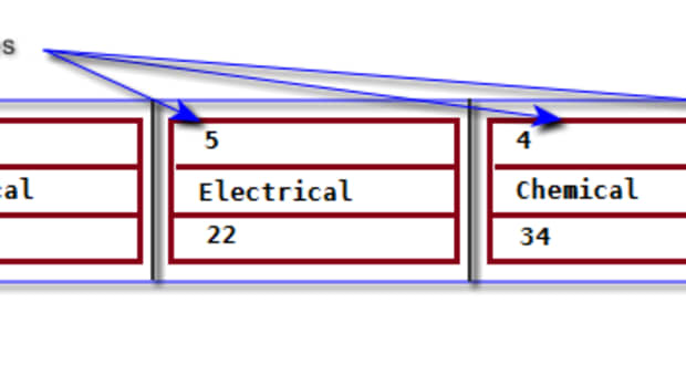 sorting-objects-in-c-list-through-compare-predicate-with-example