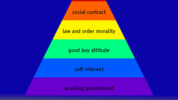 lawrence-kohlbergs-six-stages-of-moral-development