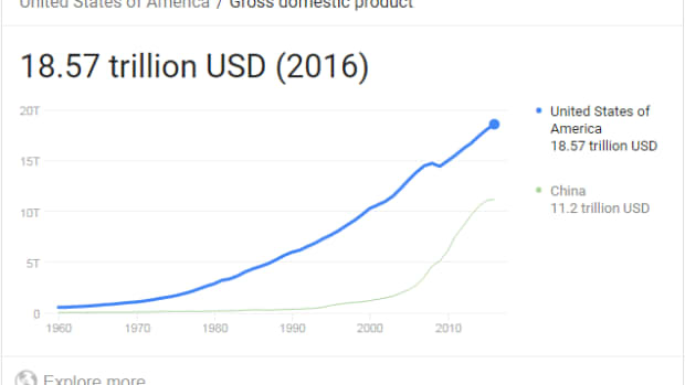 what-is-gdp-what-is-gnp-heres-the-difference