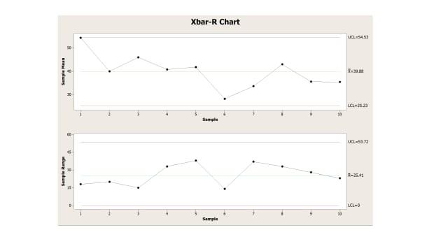 how-to-create-an-xbar-r-chart