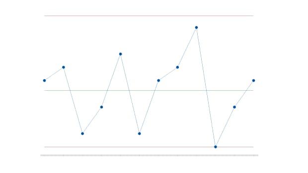 how-to-create-a-p-chart-in-minitab-18