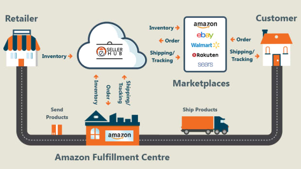 amazon-revolutionized-order-fulfillment-but-you-havent-seen-nothing-yet