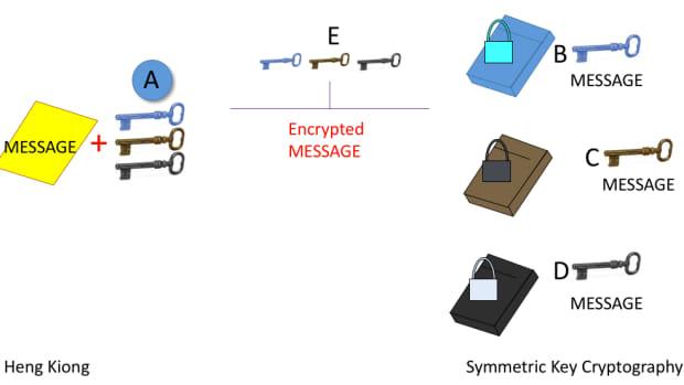unblocking-the-blockchain-public-key-encryption