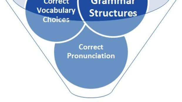 what-is-meant-by-accuracy-in-relation-to-second-language-acquisition