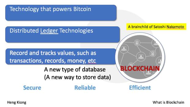 unblocking-the-blockchain-part-1