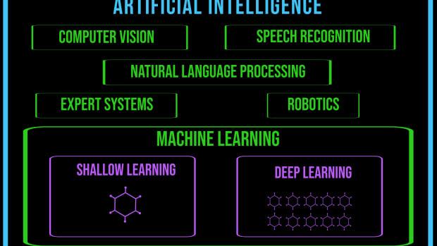 deep-learning-vs-machine-learning