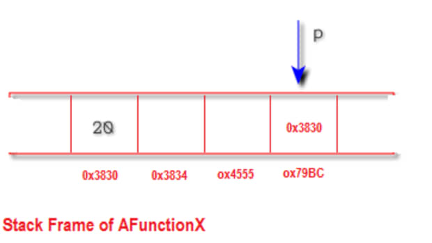 pass-by-value-and-pass-by-reference-in-c-explained-with-example