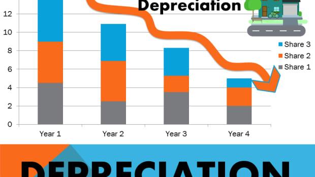 depreciation-methods-in-engineering-economics-formulas-problems-and-solutions