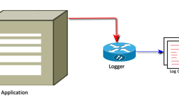 java-examples-logging-with-filehandler-and-simpleformatter