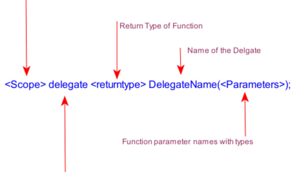 creating-and-using-simple-delegates-in-c