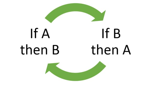 circular-reasoning-has-ruined-discussion